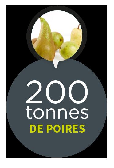 200 tonnes de poires